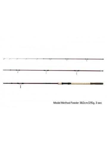 Přívlačový prut Iron Claw Slim Jim Varianta H 2,40m
